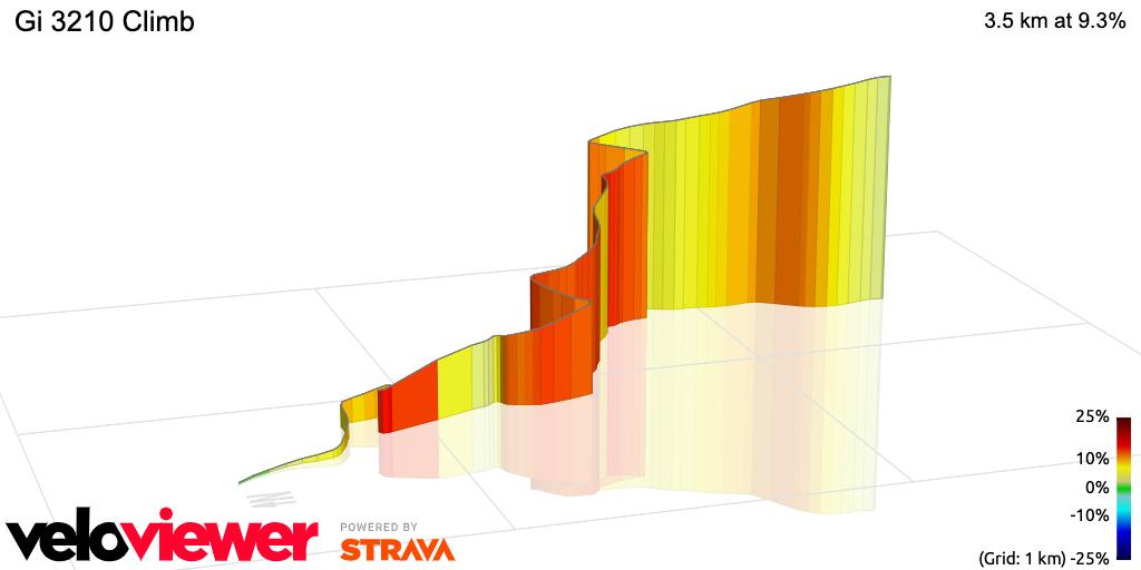 3D Elevation profile image for Gi 3210 Climb