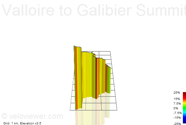 3D Elevation profile image for Valloire to Galibier Summit