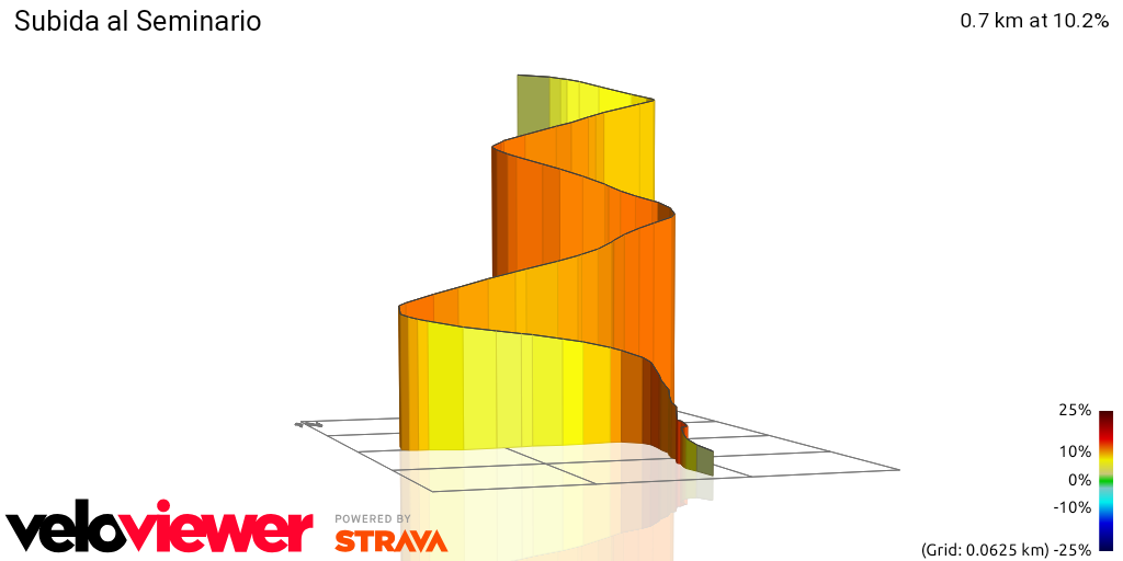 3D Elevation profile image for Subida al Seminario