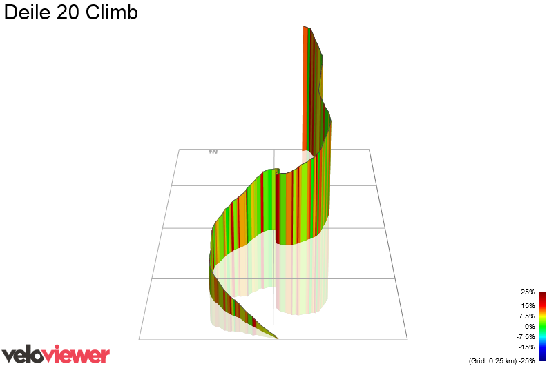 3D Elevation profile image for Deile 20 Climb