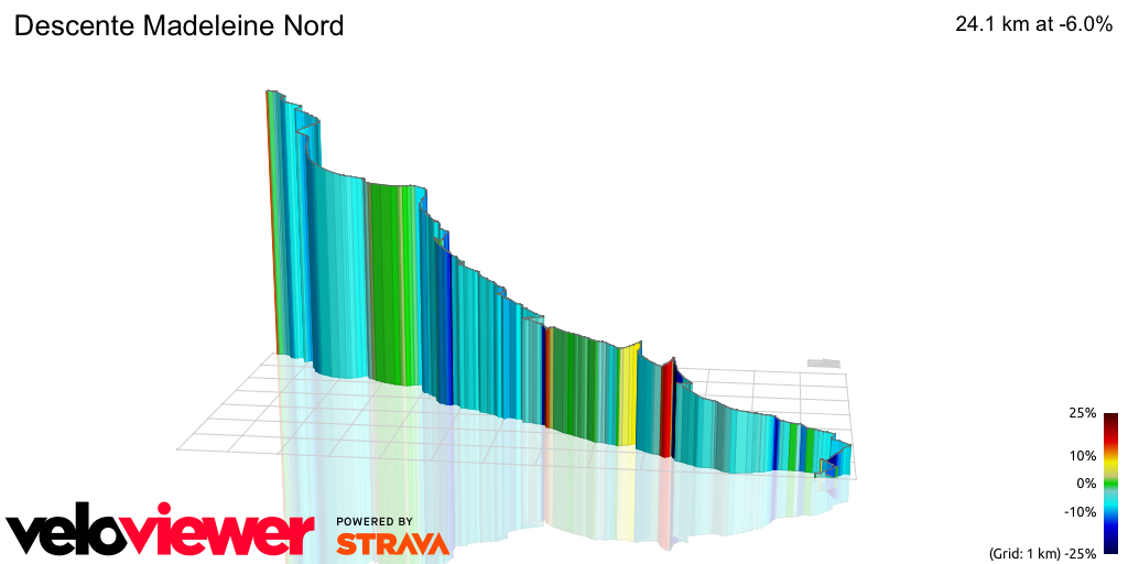 3D Elevation profile image for Descente Madeleine Nord