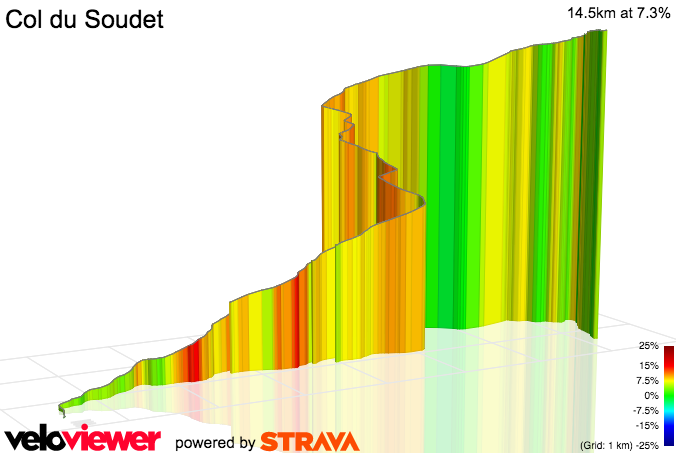 3D Elevation profile image for Col du Soudet D132