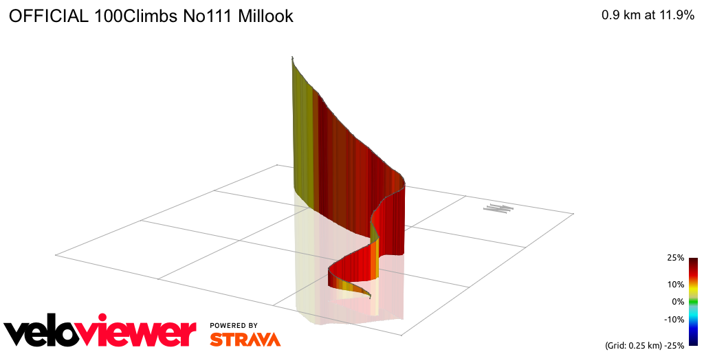 3D Elevation profile image for OFFICIAL 100Climbs No111 Millook