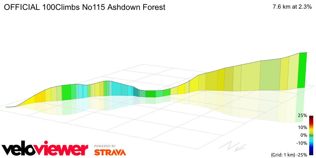 3D Elevation profile image for OFFICIAL 100Climbs No115 Ashdown Forest