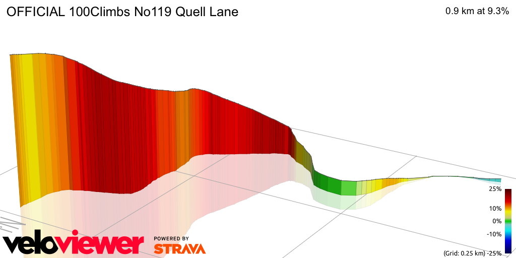 3D Elevation profile image for OFFICIAL 100Climbs No119 Quell Lane