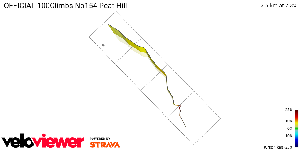 3D Elevation profile image for OFFICIAL 100Climbs No154 Peat Hill