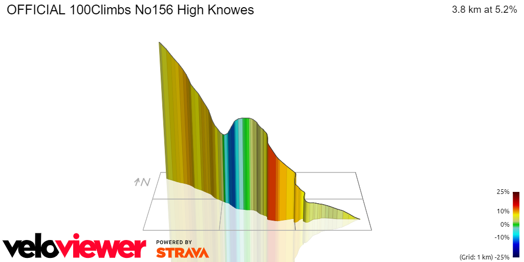 3D Elevation profile image for OFFICIAL 100Climbs No156 High Knowes