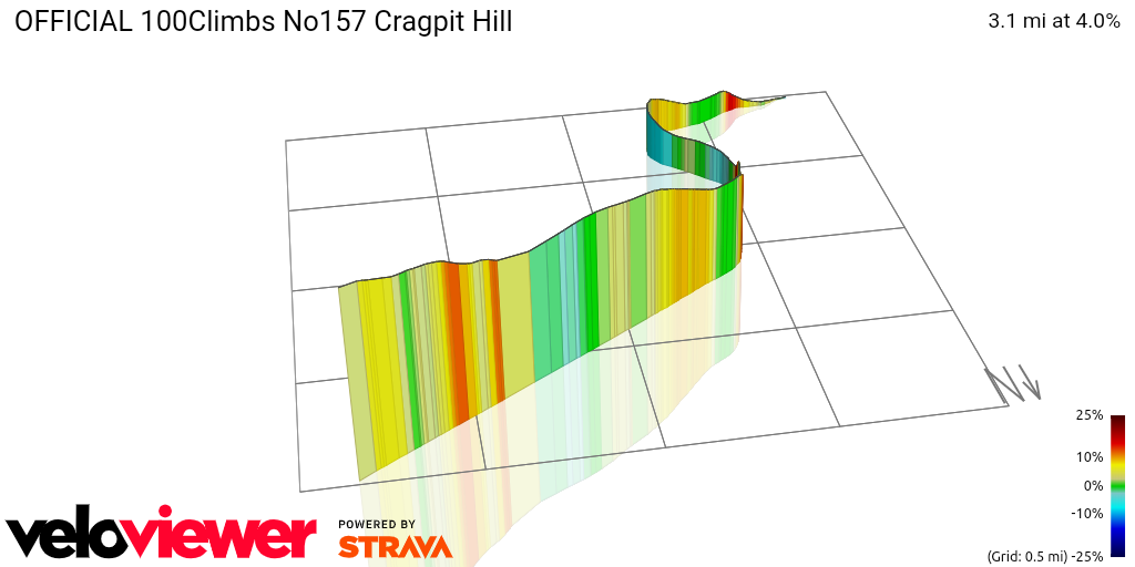3D Elevation profile image for OFFICIAL 100Climbs No157 Cragpit Hill