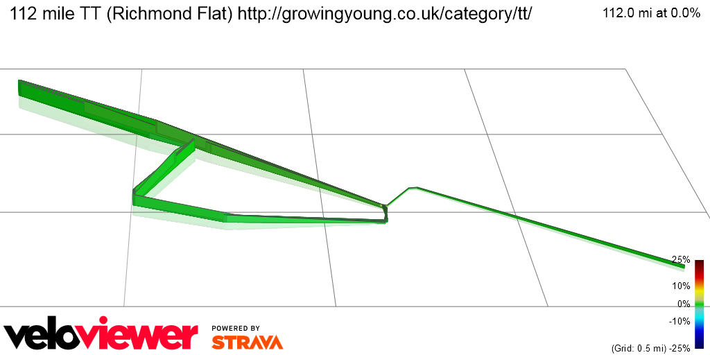 3D Elevation profile image for 112 mile TT (Richmond Flat) http://growingyoung.co.uk/category/tt/