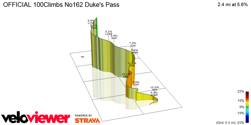 3D Elevation profile image for OFFICIAL 100Climbs No162 Duke's Pass