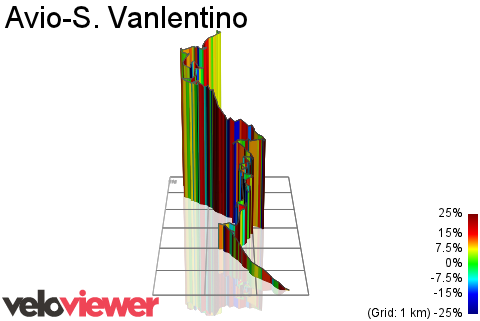 3D Elevation profile image for Avio-S. Vanlentino