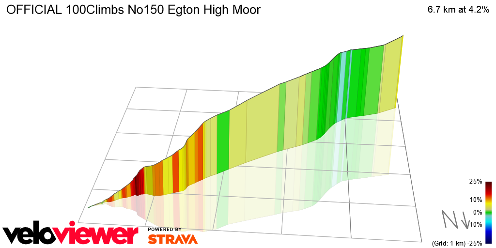 3D Elevation profile image for OFFICIAL 100Climbs No150 Egton High Moor