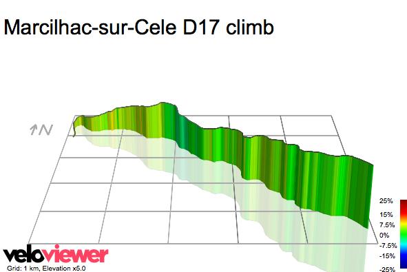 3D Elevation profile image for Marcilhac-sur-Cele D17 climb