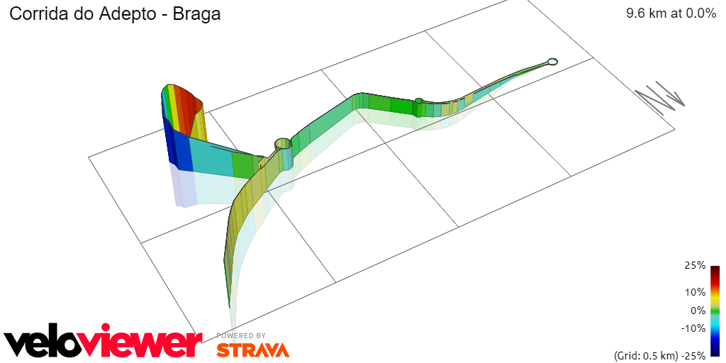 3D Elevation profile image for Corrida do Adepto - Braga