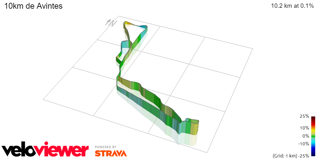 3D Elevation profile image for 10km de Avintes