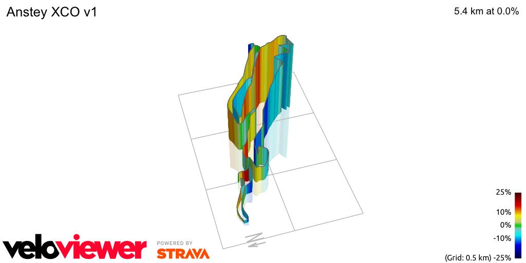 3D Elevation profile image for Anstey XCO v1