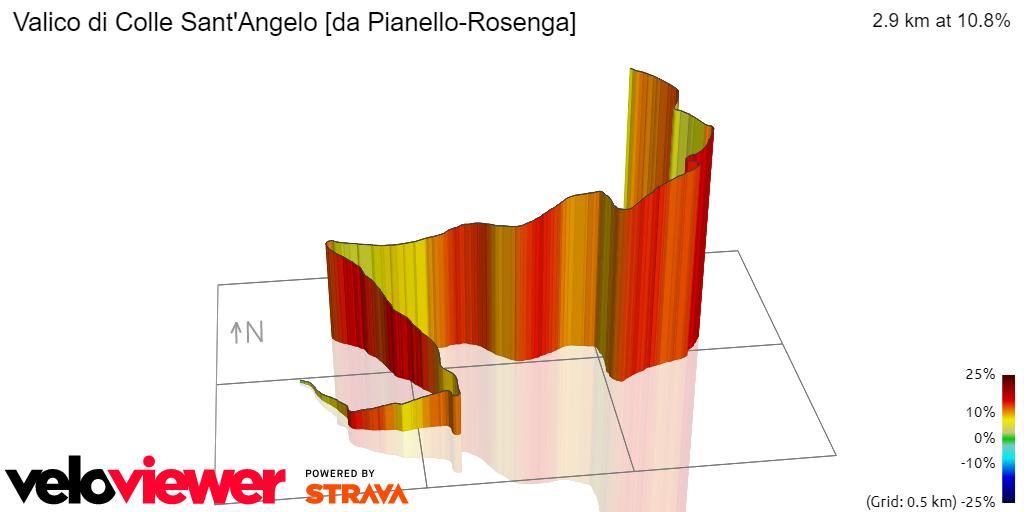 3D Elevation profile image for Valico di Colle Sant'Angelo [da Pianello-Rosenga]