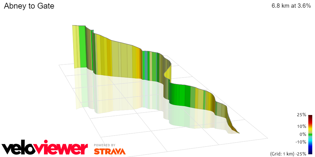 3D Elevation profile image for Abney to Gate