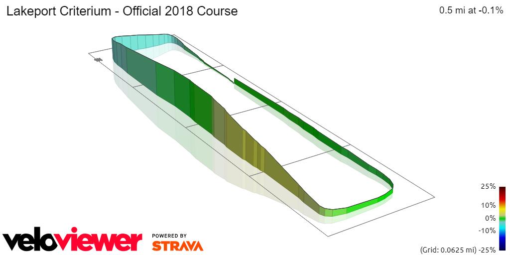 3D Elevation profile image for Lakeport Criterium - Official 2018 Course