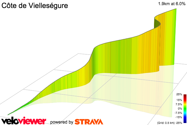3D Elevation profile image for Chemin Cabeillade Climb