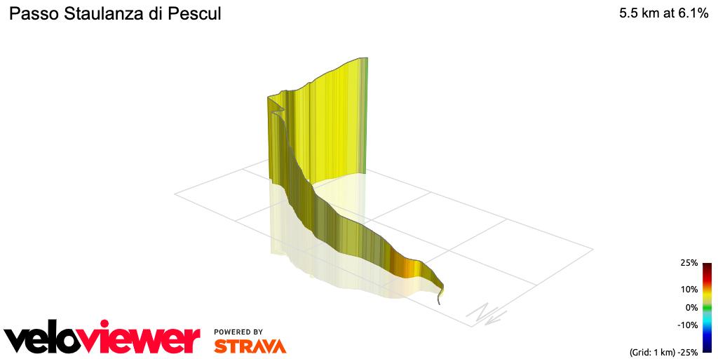 3D Elevation profile image for Passo Staulanza di Pescul