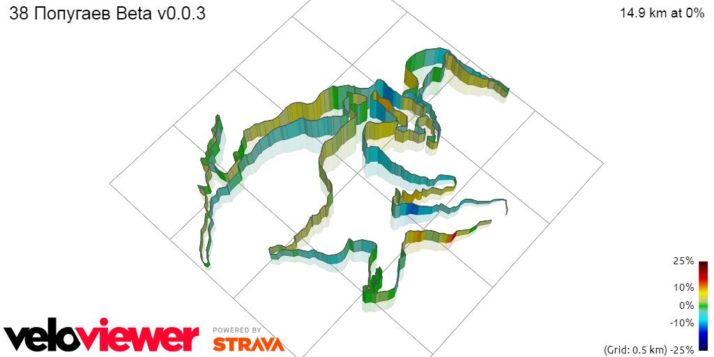 3D Elevation profile image for 38 Попугаев Beta v0.0.3