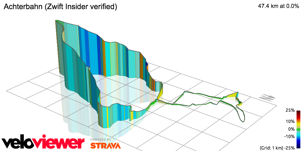 3D Elevation profile image for Achterbahn (Zwift Insider verified)