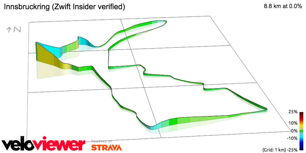 3D Elevation profile image for Innsbruckring (Zwift Insider verified)