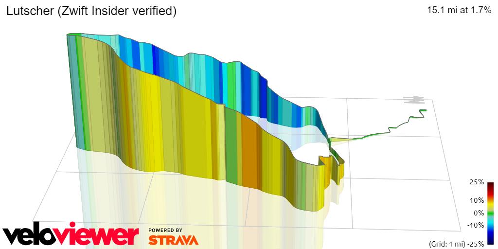 3D Elevation profile image for Lutscher (Zwift Insider verified)