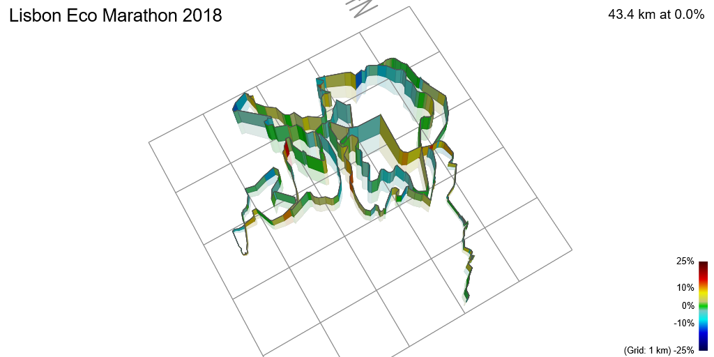 3D Elevation profile image for Lisbon Eco Marathon 2018