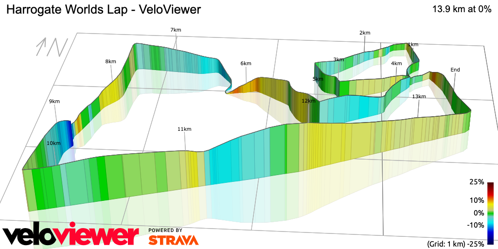 3D Elevation profile image for Harrogate Worlds Lap - VeloViewer