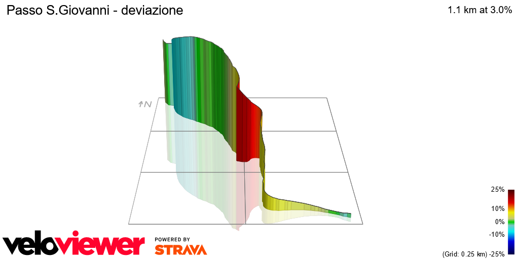 3D Elevation profile image for Passo S.Giovanni - deviazione