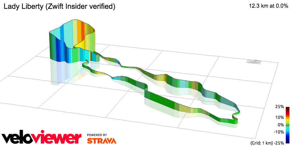 3D Elevation profile image for Lady Liberty (Zwift Insider verified)