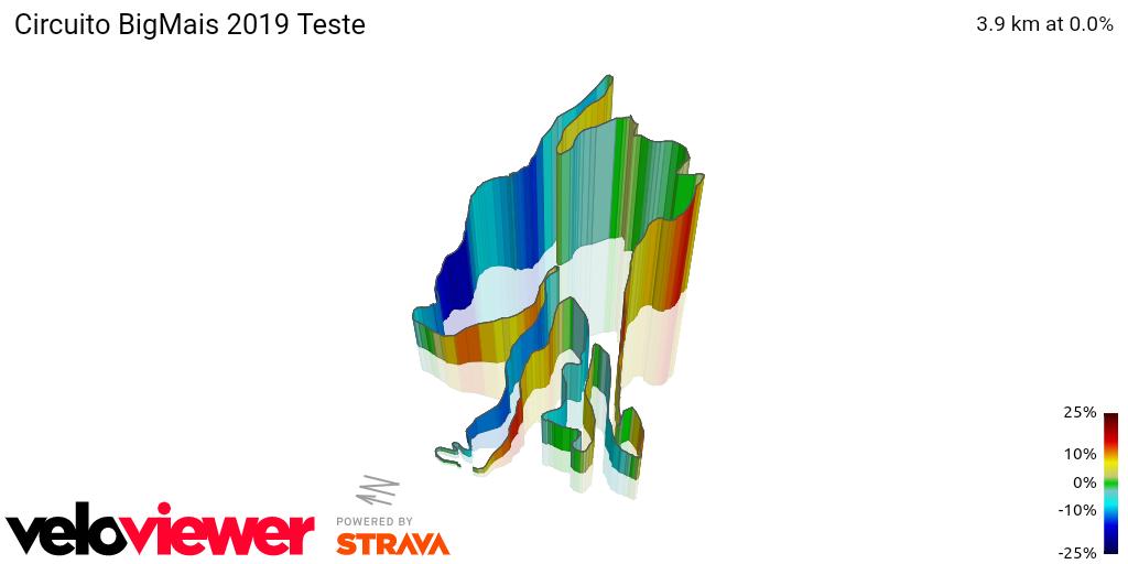 3D Elevation profile image for Circuito BigMais 2019 Teste