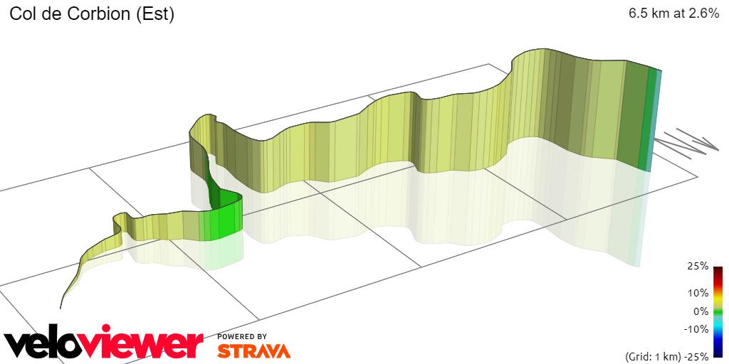 3D Elevation profile image for Col de Corbion (Est)