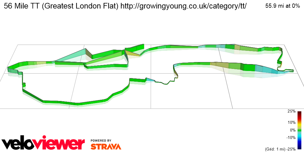 3D Elevation profile image for 56 Mile TT (Greatest London Flat) http://growingyoung.co.uk/category/tt/