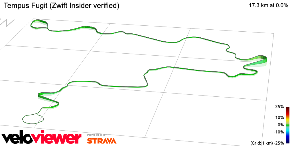 3D Elevation profile image for Tempus Fugit (Zwift Insider verified)