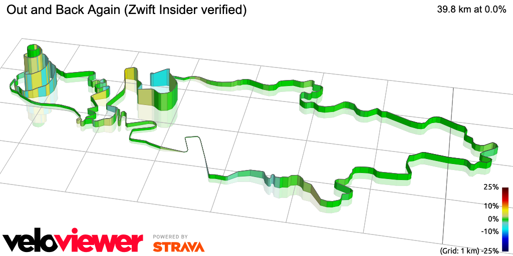 3D Elevation profile image for Out and Back Again (Zwift Insider verified)