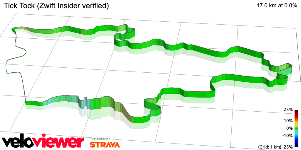 3D Elevation profile image for Tick Tock (Zwift Insider verified)