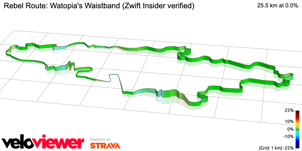 3D Elevation profile image for Rebel Route: Watopia's Waistband (Zwift Insider verified)