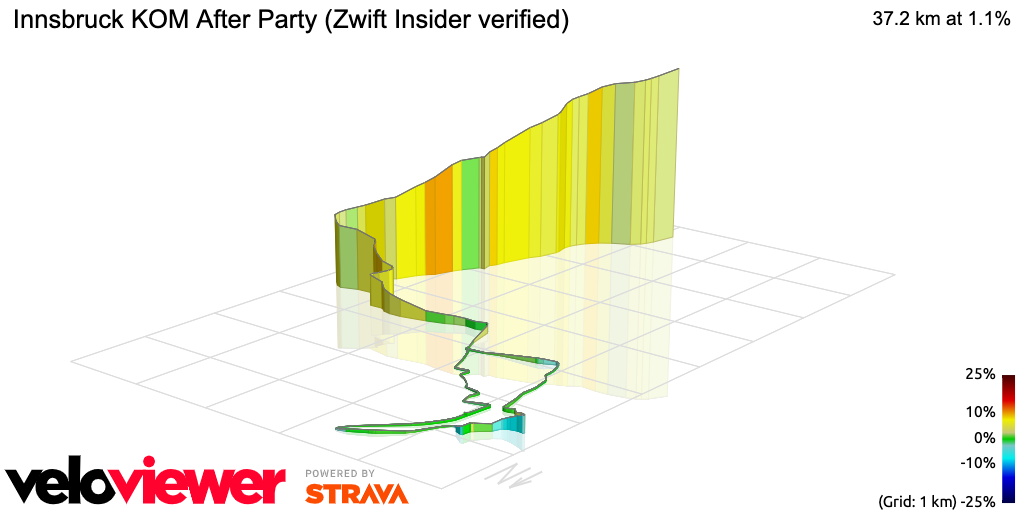 3D Elevation profile image for Innsbruck KOM After Party (Zwift Insider verified)
