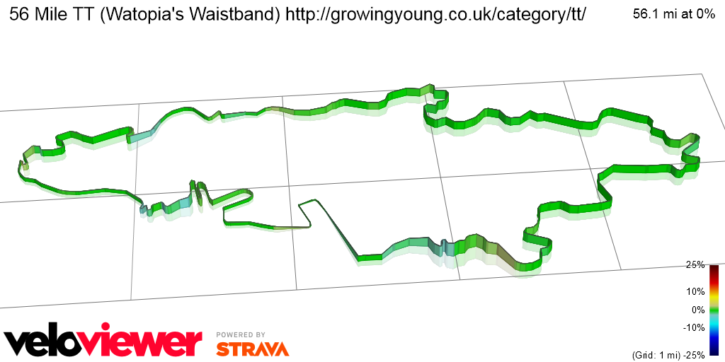 3D Elevation profile image for 56 Mile TT (Watopia's Waistband) http://growingyoung.co.uk/category/tt/