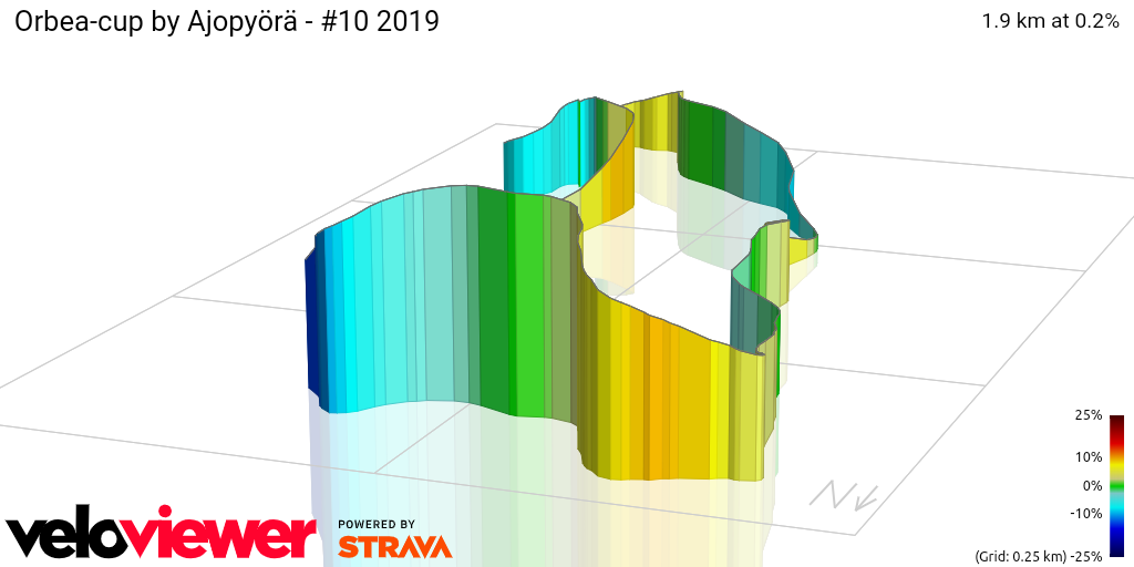 3D Elevation profile image for Orbea-cup by Ajopyörä - #10 2019