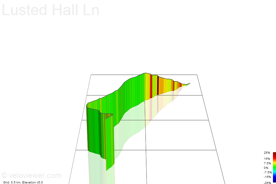 3D Elevation profile image for Lusted Hall Ln