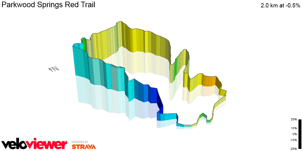 3D Elevation profile image for Parkwood Springs Red Trail