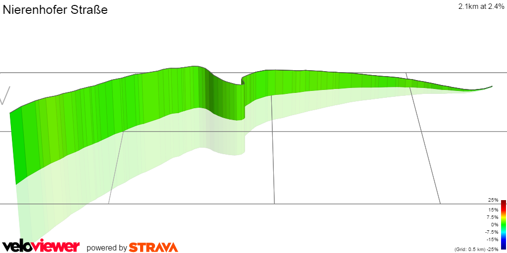 3D Elevation profile image for Nierenhofer Straße