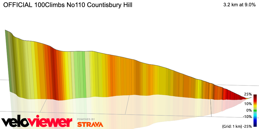 3D Elevation profile image for Countisbury Hill Full