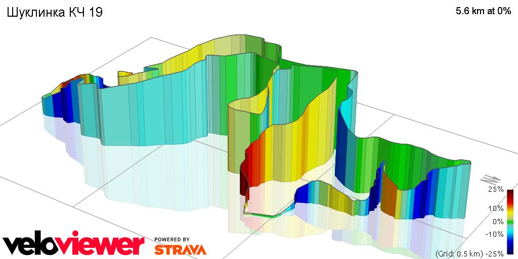 3D Elevation profile image for Шуклинка КЧ 19