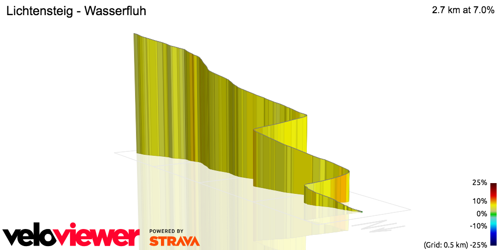 3D Elevation profile image for Lichtensteig - Wasserfluh