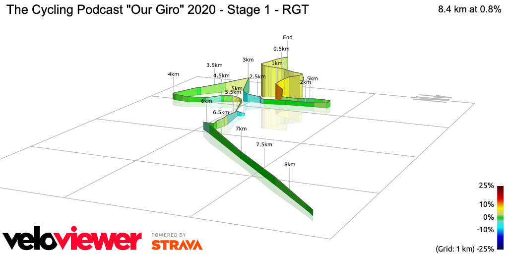 3D Elevation profile image for The Cycling Podcast Our Giro 2020 - Stage 1 - RGT